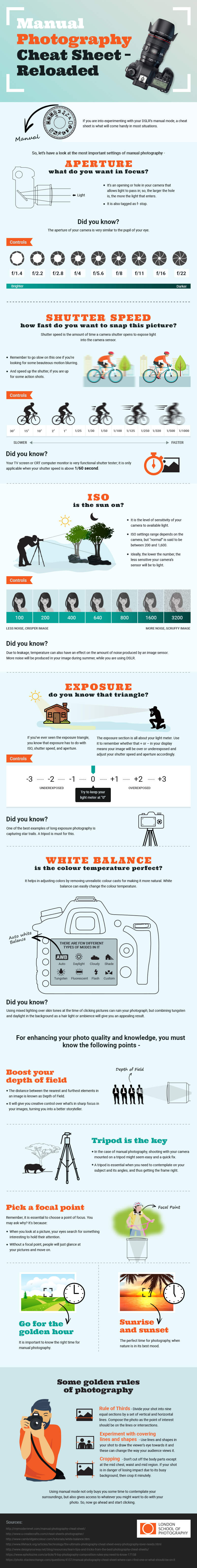 What every photographer should know about manual mode source credit london school of photography fandeluxe Gallery