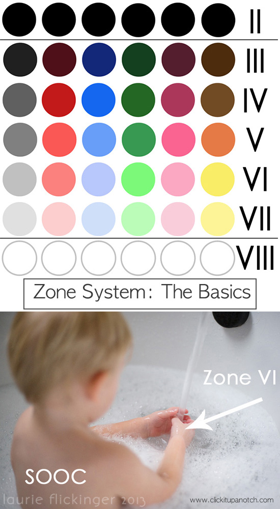 The Zone System | The basics via Click it Up a Notch