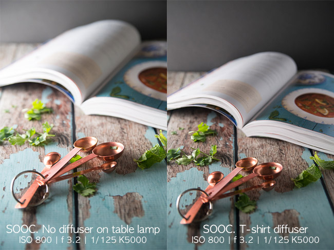 Food photography lighting via Click it Up a Notch