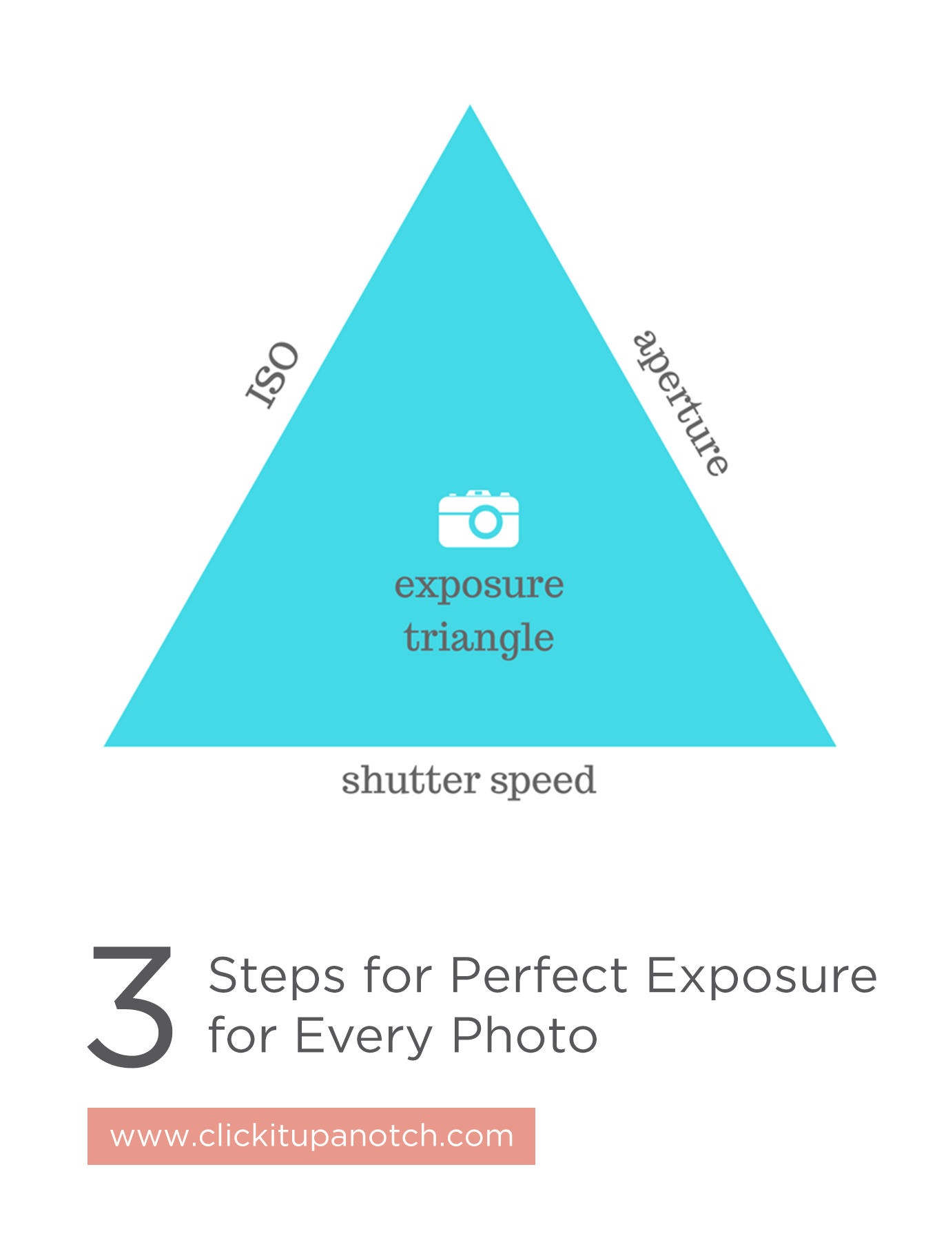 "This is the best explained post I've seen on exposure! Perfect for beginners! Read - ""3 Steps for Perfect Exposure for Every Photo"""